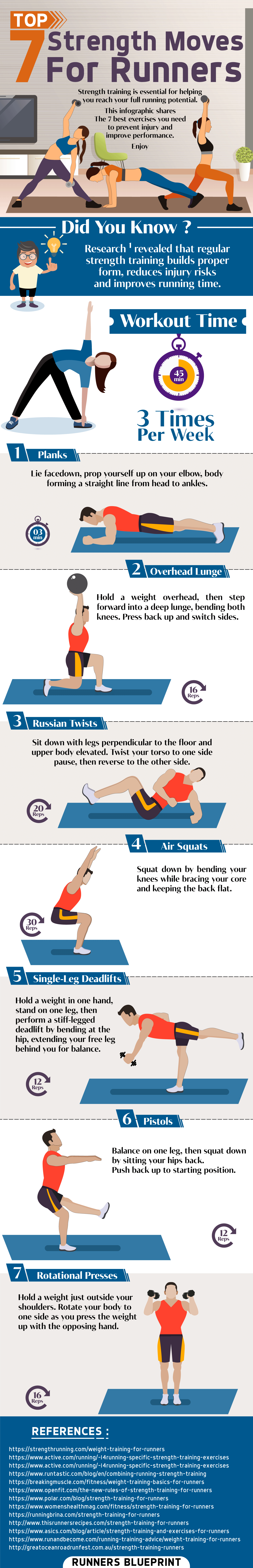 Strength Training For Runners The 7 Weight Training Exercises You Need